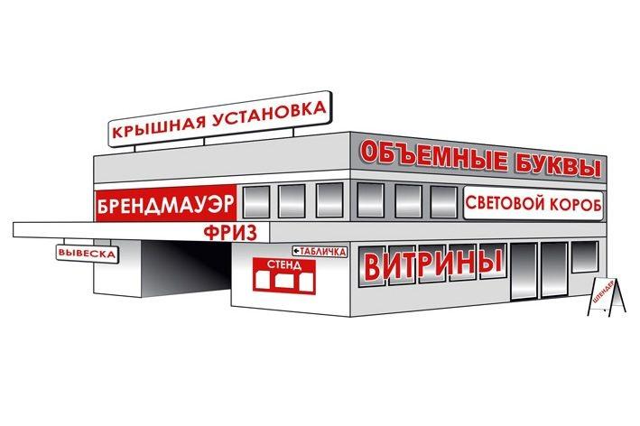 Дизайн проект на рекламу